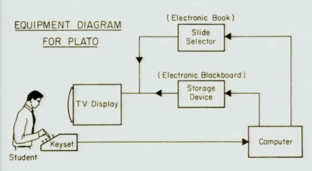 slide projector diagram slide projector